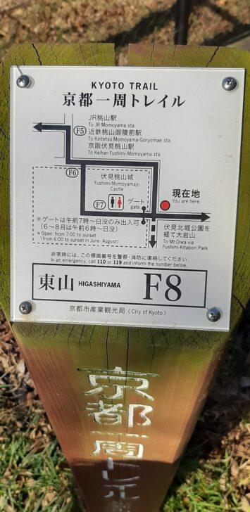 案内板F8