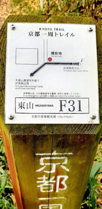 案内板F31