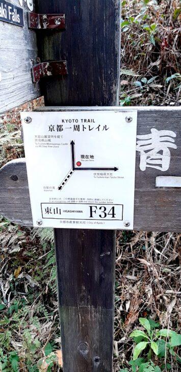 案内板F34