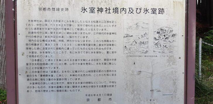 氷室神社の看板